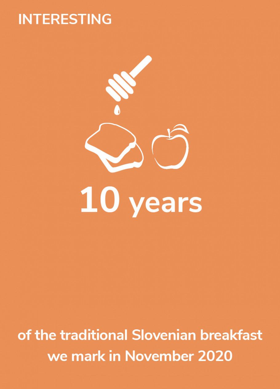 Interesting - 10 years of the traditional Slovenian breakfast we mark in November 2020